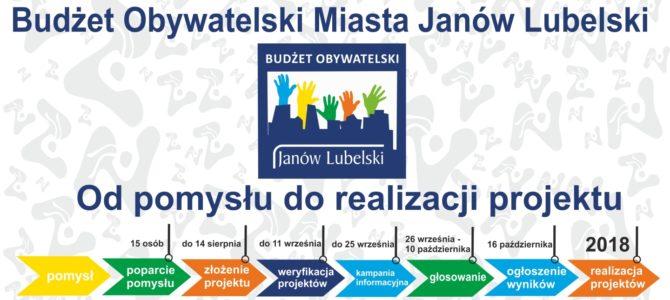 Rusza nabór propozycji wniosków w ramach Budżetu Obywatelskiego – Ogłoszenie Burmistrza