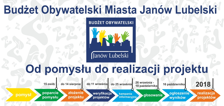 Budżet Obywatelski Miasta Janów Lubelski